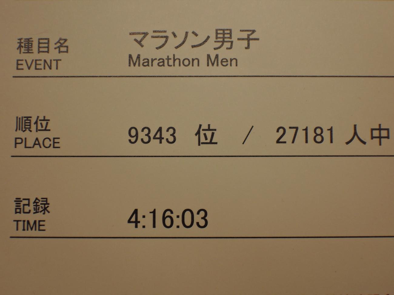 東京マラソン2014順位