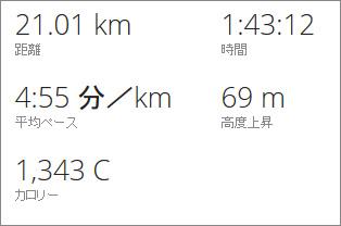 21km走のタイム