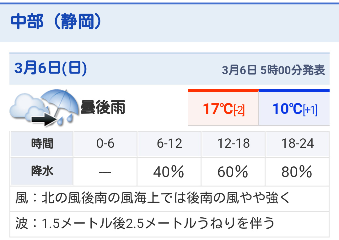 2016-03-05-21.47.27